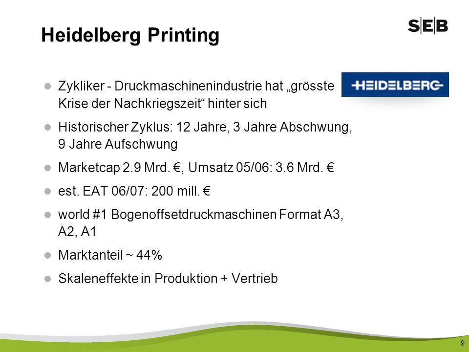 10 Koenig & Bauer World #1 in: Wertpapier-, Metall-, Tief- und Tiefdruck World #2 in: Zeitungs- und Bogenoffsetmaschinen Konkurriert mit Heidelberg nur in A1 and A2 Format est.
