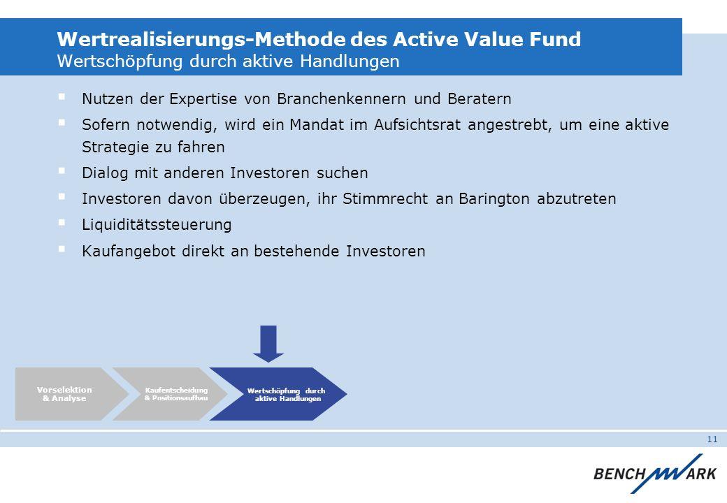 11 Wertrealisierungs-Methode des Active Value Fund Wertschöpfung durch aktive Handlungen Nutzen der Expertise von Branchenkennern und Beratern Sofern notwendig, wird ein Mandat im Aufsichtsrat angestrebt, um eine aktive Strategie zu fahren Dialog mit anderen Investoren suchen Investoren davon überzeugen, ihr Stimmrecht an Barington abzutreten Liquiditätssteuerung Kaufangebot direkt an bestehende Investoren Vorselektion & Analyse Wertschöpfung durch aktive Handlungen Kaufentscheidung & Positionsaufbau