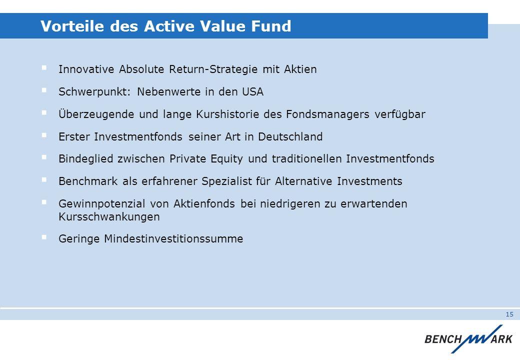 15 Vorteile des Active Value Fund Innovative Absolute Return-Strategie mit Aktien Schwerpunkt: Nebenwerte in den USA Überzeugende und lange Kurshistor