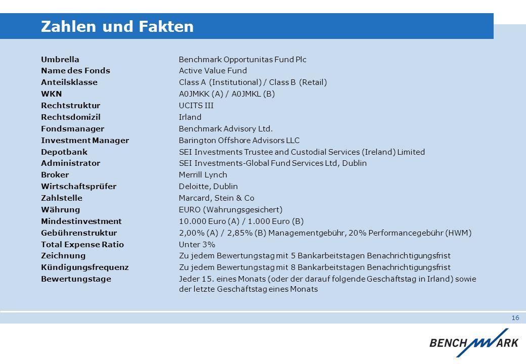 16 Zahlen und Fakten UmbrellaBenchmark Opportunitas Fund Plc Name des FondsActive Value Fund AnteilsklasseClass A (Institutional) / Class B (Retail) W