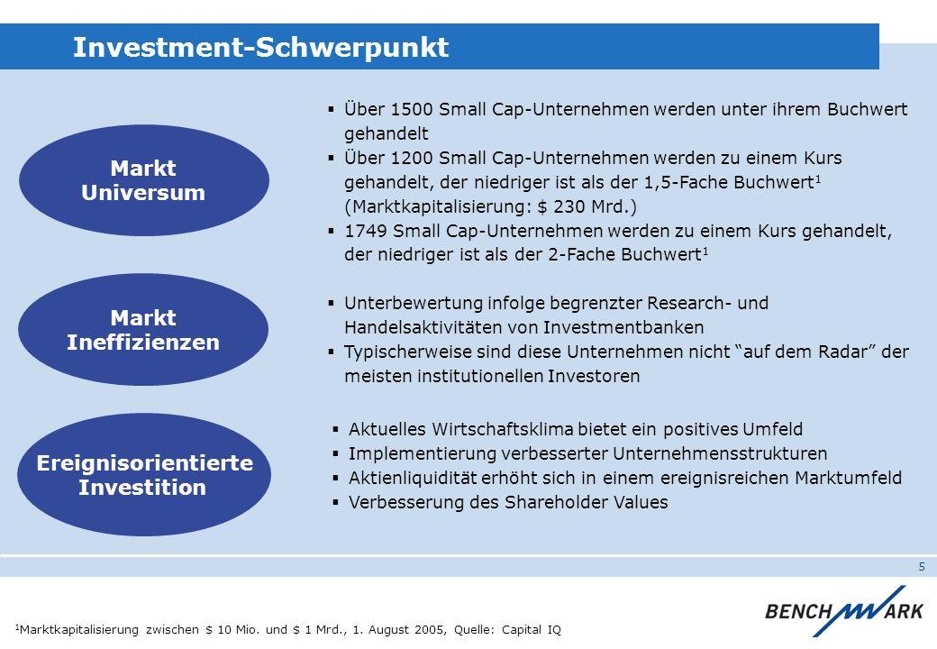 16 Zahlen und Fakten UmbrellaBenchmark Opportunitas Fund Plc Name des FondsActive Value Fund AnteilsklasseClass A (Institutional) / Class B (Retail) WKNA0JMKK (A) / A0JMKL (B) RechtstrukturUCITS III RechtsdomizilIrland FondsmanagerBenchmark Advisory Ltd.
