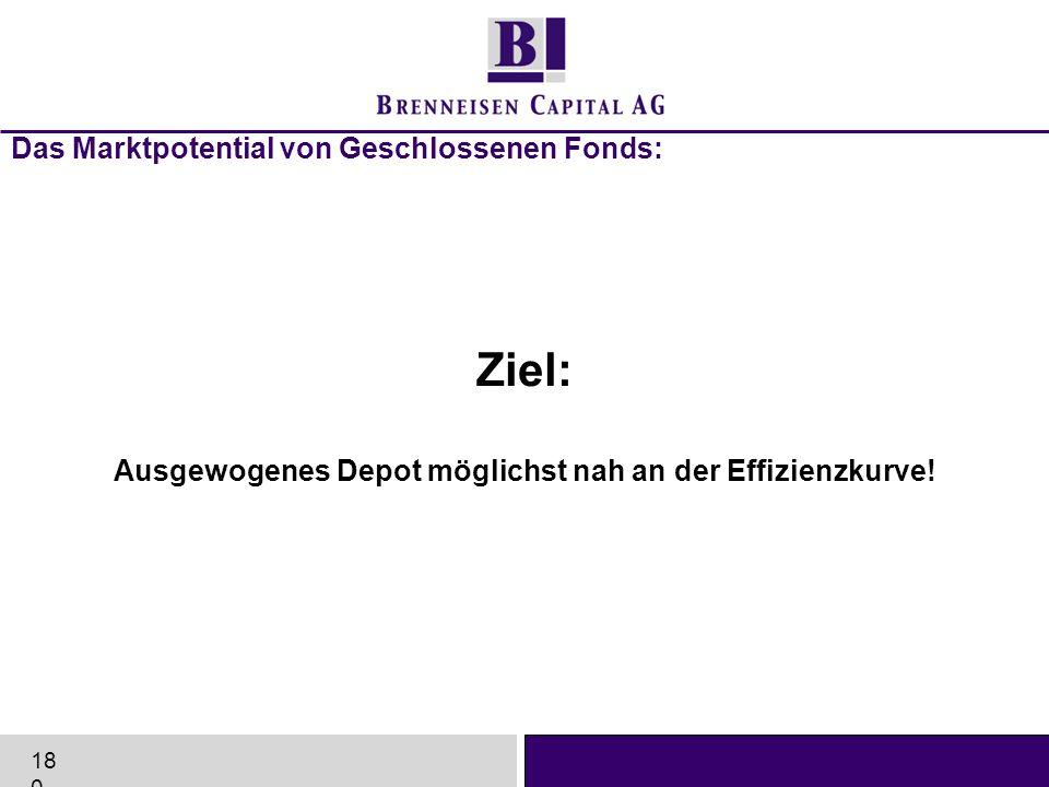 Das Marktpotential von Geschlossenen Fonds: Ziel: Ausgewogenes Depot möglichst nah an der Effizienzkurve! 18 0