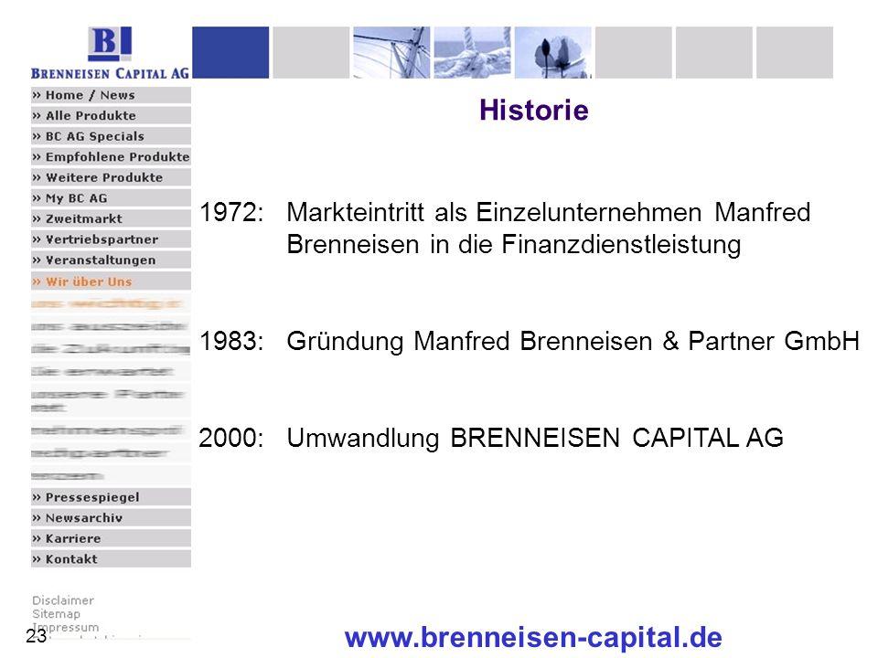 www.brenneisen-capital.de Historie 1972: Markteintritt als Einzelunternehmen Manfred Brenneisen in die Finanzdienstleistung 1983:Gründung Manfred Bren