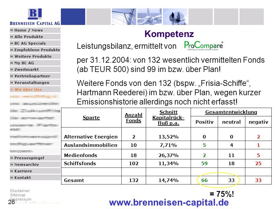 www.brenneisen-capital.de Leistungsbilanz, ermittelt von per 31.12.2004: von 132 wesentlich vermittelten Fonds (ab TEUR 500) sind 99 im bzw. über Plan