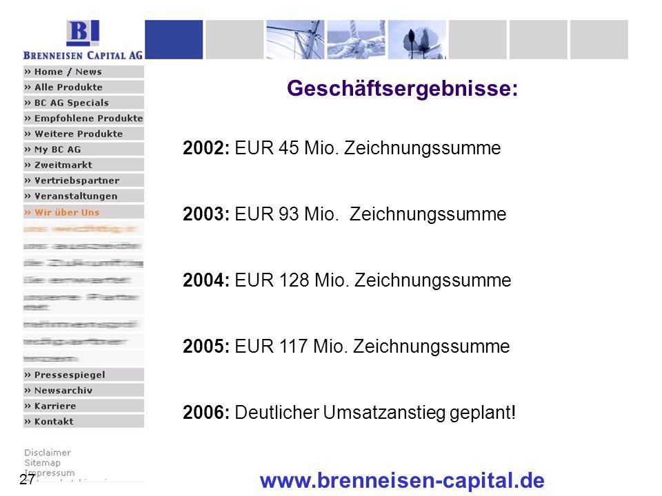 www.brenneisen-capital.de 2002: EUR 45 Mio. Zeichnungssumme 2003: EUR 93 Mio. Zeichnungssumme 2004: EUR 128 Mio. Zeichnungssumme 2005: EUR 117 Mio. Ze