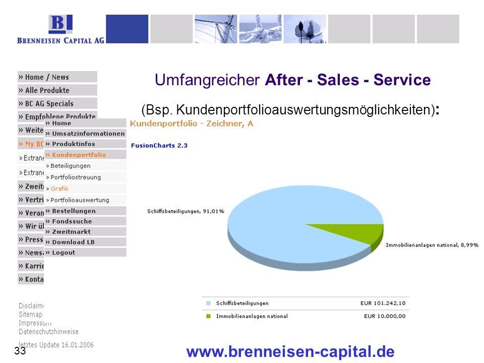 www.brenneisen-capital.de Umfangreicher After - Sales - Service (Bsp. Kundenportfolioauswertungsmöglichkeiten) : 33