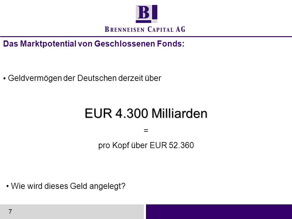 Das Marktpotential von Geschlossenen Fonds: Geldvermögen der Deutschen derzeit über EUR 4.300 Milliarden = pro Kopf über EUR 52.360 Wie wird dieses Ge