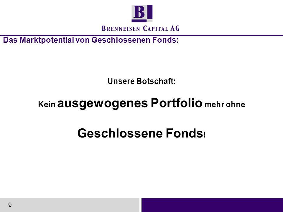 Das Marktpotential von Geschlossenen Fonds: Unsere Botschaft: Kein ausgewogenes Portfolio mehr ohne Geschlossene Fonds .