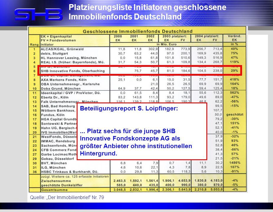 Quelle: Der Immobilienbrief Nr. 79 Platzierungsliste Initiatoren geschlossene Immobilienfonds Deutschland Beteiligungsreport S. Loipfinger:... Platz s