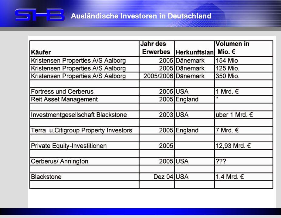 Ausländische Investoren in Deutschland