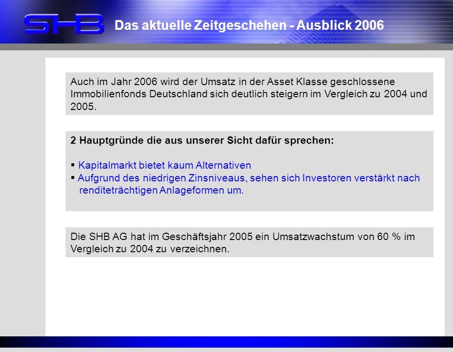 Das aktuelle Zeitgeschehen - Ausblick 2006 Auch im Jahr 2006 wird der Umsatz in der Asset Klasse geschlossene Immobilienfonds Deutschland sich deutlic