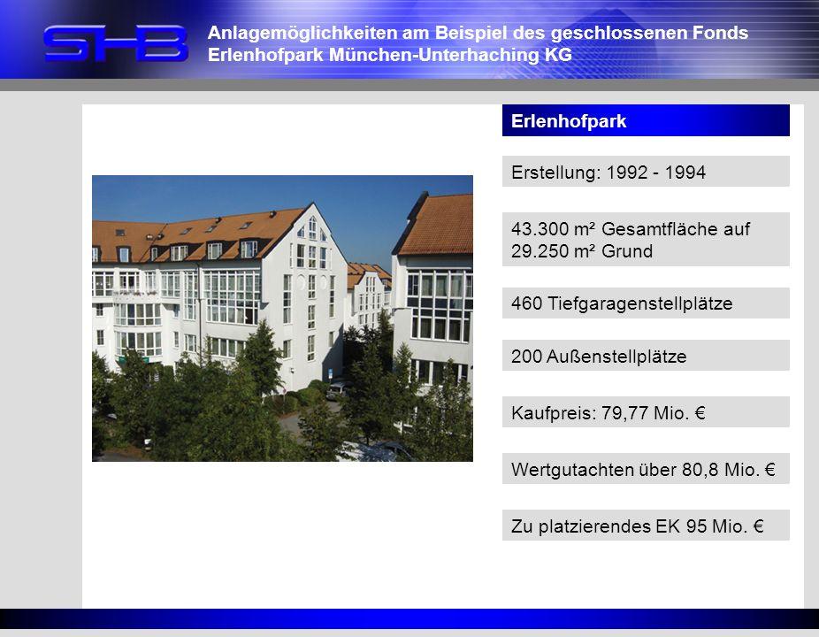 Erlenhofpark Erstellung: 1992 - 1994 Kaufpreis: 79,77 Mio. 43.300 m² Gesamtfläche auf 29.250 m² Grund 460 Tiefgaragenstellplätze 200 Außenstellplätze