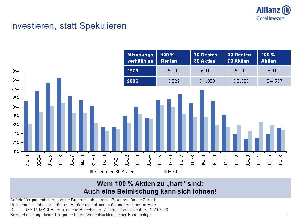 6 Investieren, statt Spekulieren Wem 100 % Aktien zu hart sind: Auch eine Beimischung kann sich lohnen! Auf die Vergangenheit bezogene Daten erlauben