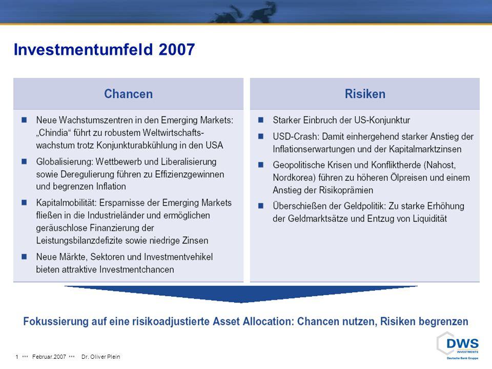 Februar.2007Dr. Oliver Plein1 Investmentumfeld 2007