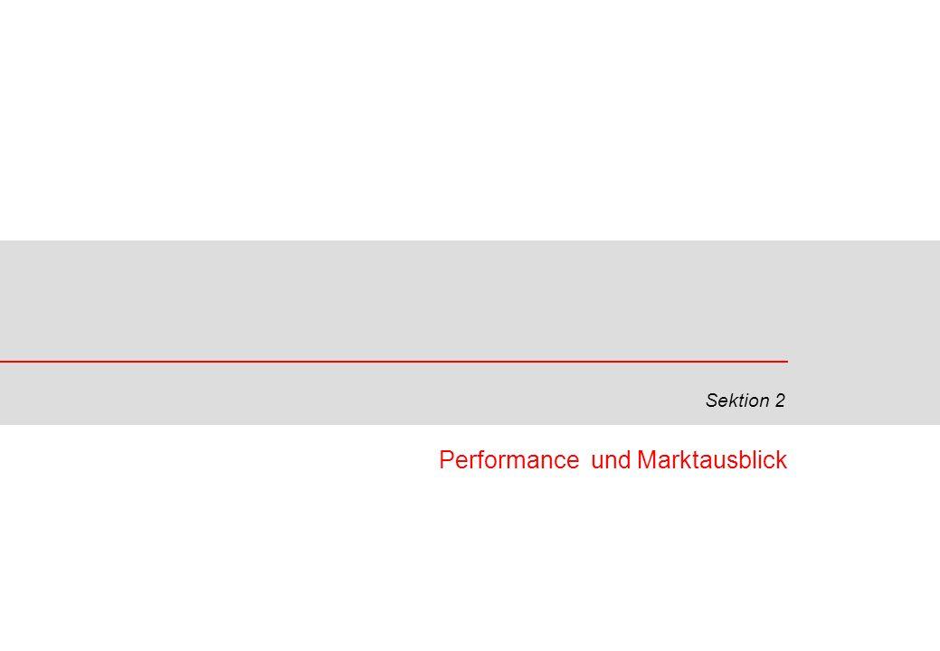 Performance und Marktausblick Sektion 2