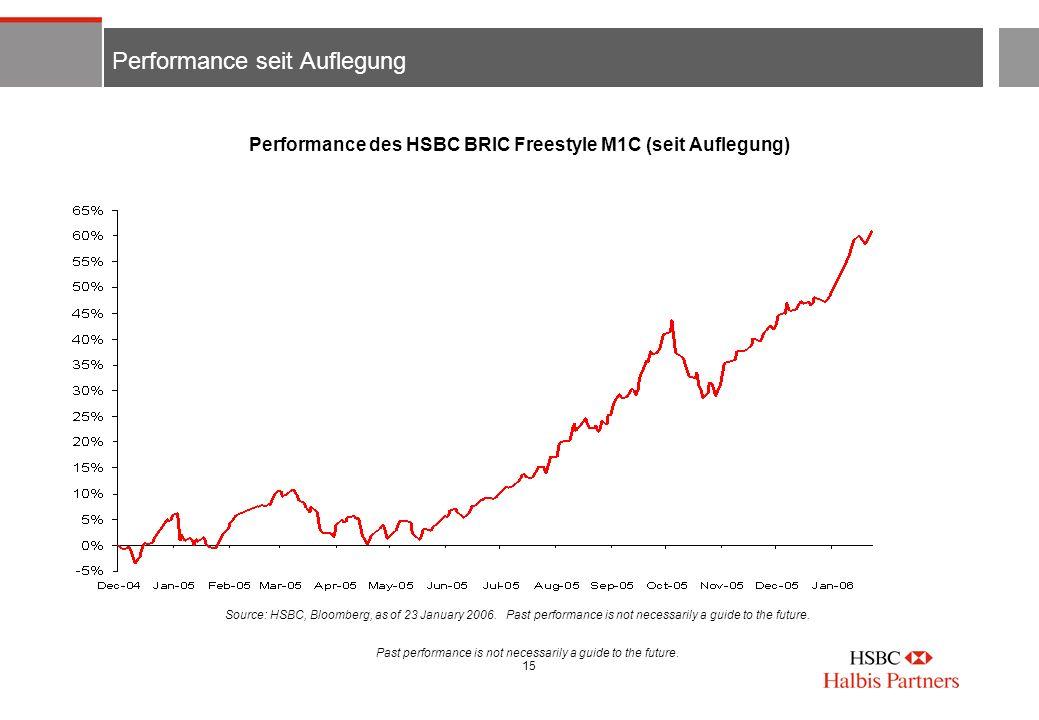 15 Performance seit Auflegung Performance des HSBC BRIC Freestyle M1C (seit Auflegung) Source: HSBC, Bloomberg, as of 23 January 2006. Past performanc