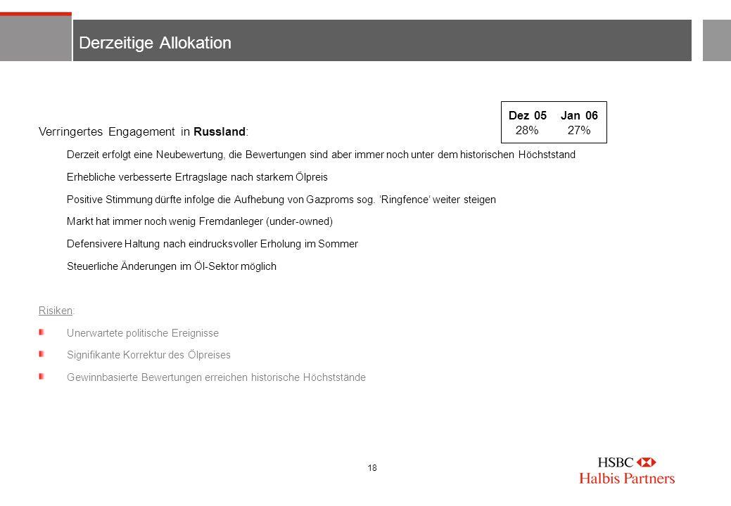 18 Derzeitige Allokation Verringertes Engagement in Russland: Derzeit erfolgt eine Neubewertung, die Bewertungen sind aber immer noch unter dem histor