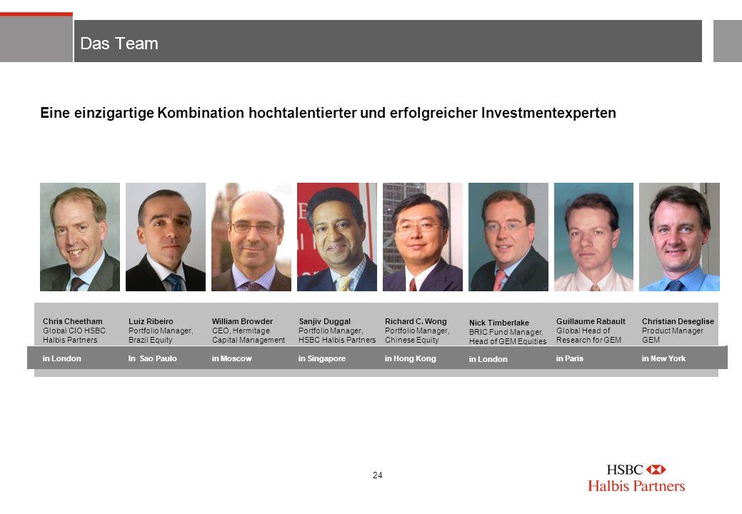 24 Das Team Sanjiv Duggal Portfolio Manager, HSBC Halbis Partners in Singapore Richard C. Wong Portfolio Manager, Chinese Equity in Hong Kong Luiz Rib