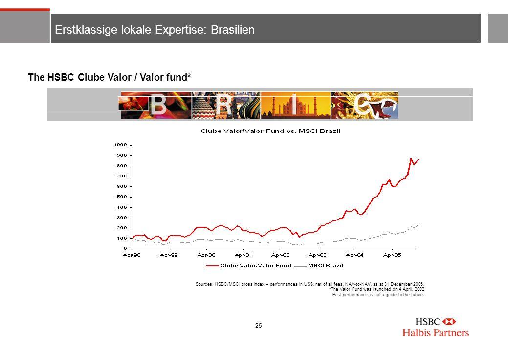25 Erstklassige lokale Expertise: Brasilien Sources: HSBC/MSCI gross index – performances in US$, net of all fees, NAV-to-NAV, as at 31 December 2005.