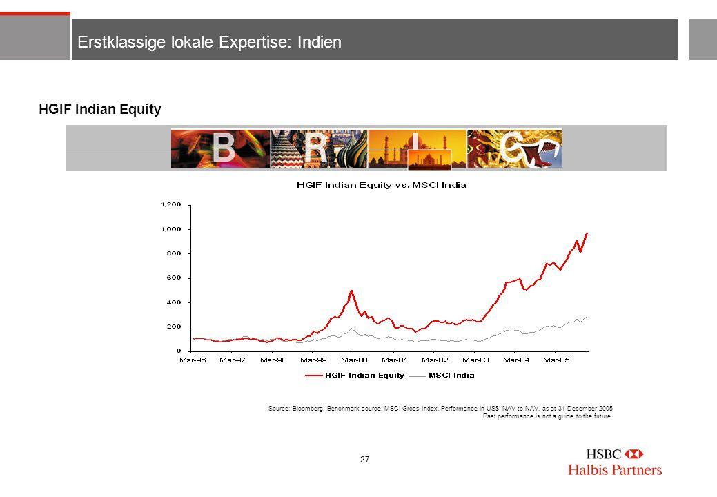 27 Erstklassige lokale Expertise: Indien Source: Bloomberg. Benchmark source: MSCI Gross Index. Performance in US$, NAV-to-NAV, as at 31 December 2005
