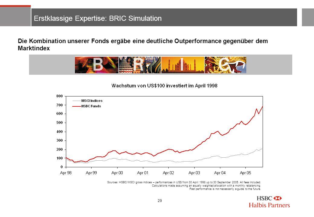 29 Erstklassige Expertise: BRIC Simulation Die Kombination unserer Fonds ergäbe eine deutliche Outperformance gegenüber dem Marktindex Sources: HSBC/M