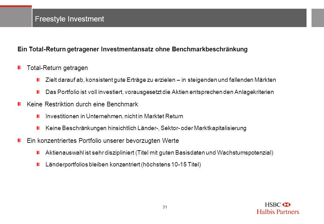 31 Freestyle Investment Total-Return getragen Zielt darauf ab, konsistent gute Erträge zu erzielen – in steigenden und fallenden Märkten Das Portfolio