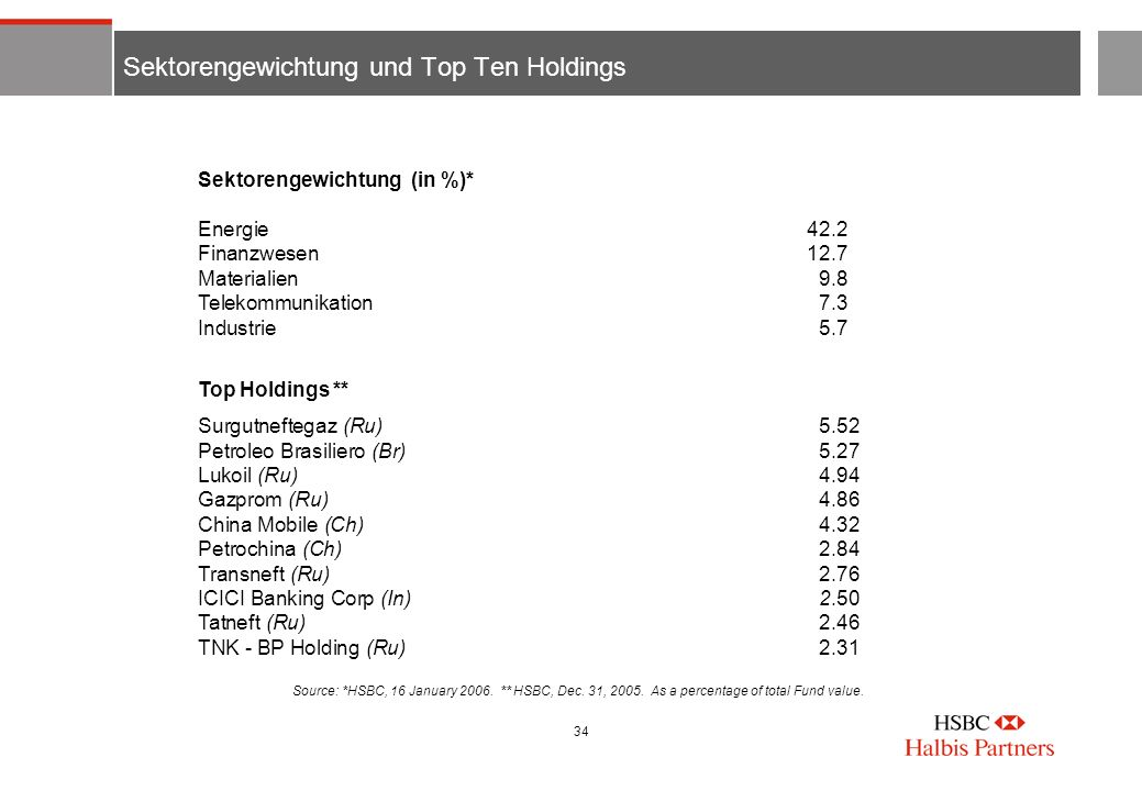34 Sektorengewichtung und Top Ten Holdings Sektorengewichtung (in %)* Energie42.2 Finanzwesen12.7 Materialien9.8 Telekommunikation7.3 Industrie5.7 Top