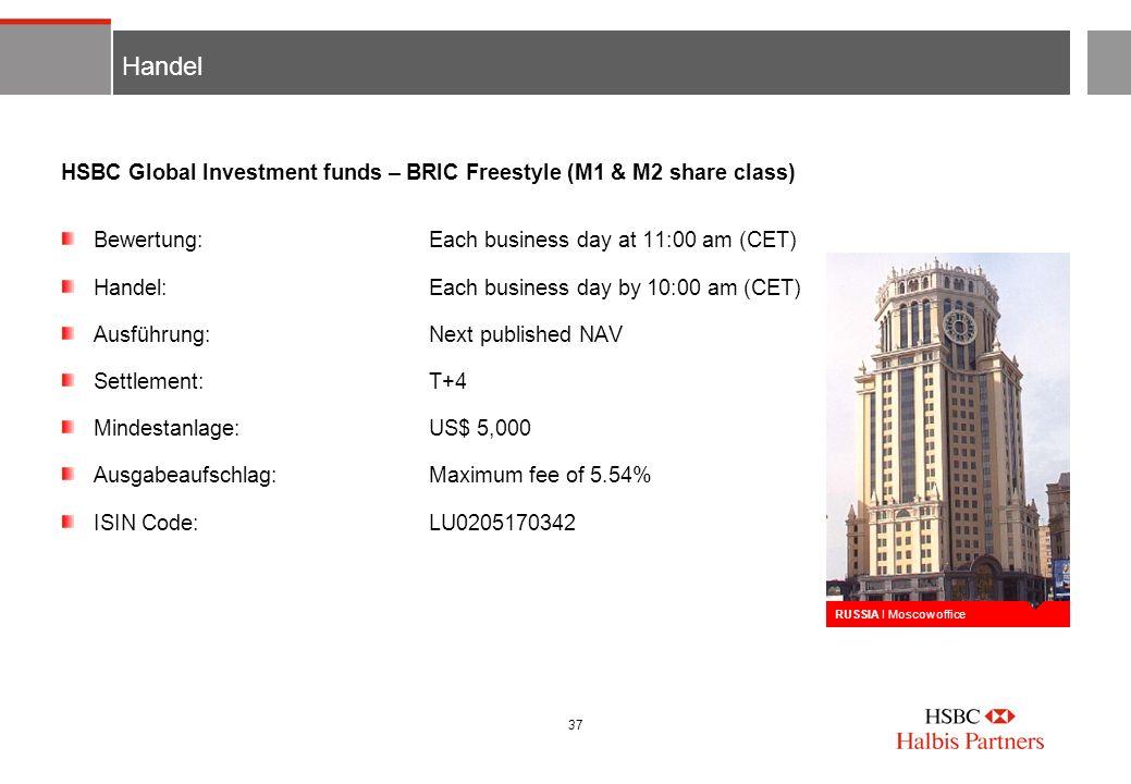 37 Handel Bewertung:Each business day at 11:00 am (CET) Handel:Each business day by 10:00 am (CET) Ausführung:Next published NAV Settlement:T+4 Mindes