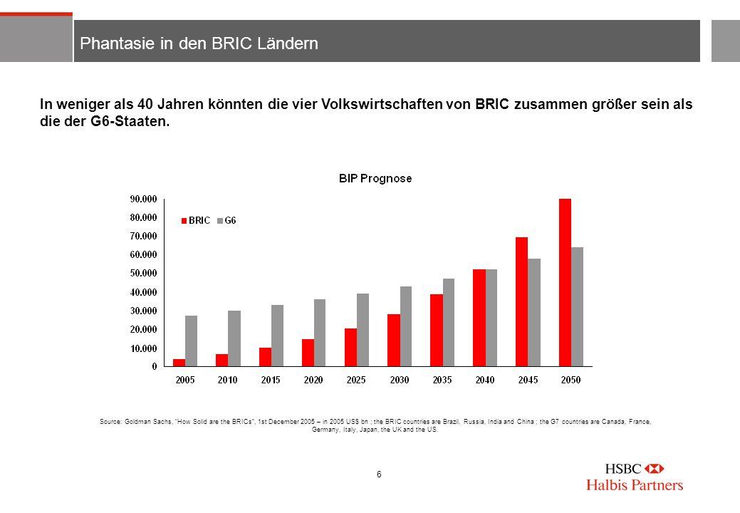 6 Phantasie in den BRIC Ländern In weniger als 40 Jahren könnten die vier Volkswirtschaften von BRIC zusammen größer sein als die der G6-Staaten. Sour