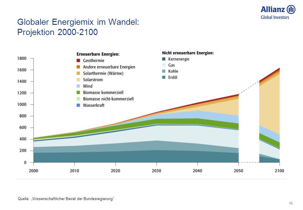 10 Globaler Energiemix im Wandel: Projektion 2000-2100 Quelle: Wissenschaftlicher Beirat der Bundesregierung