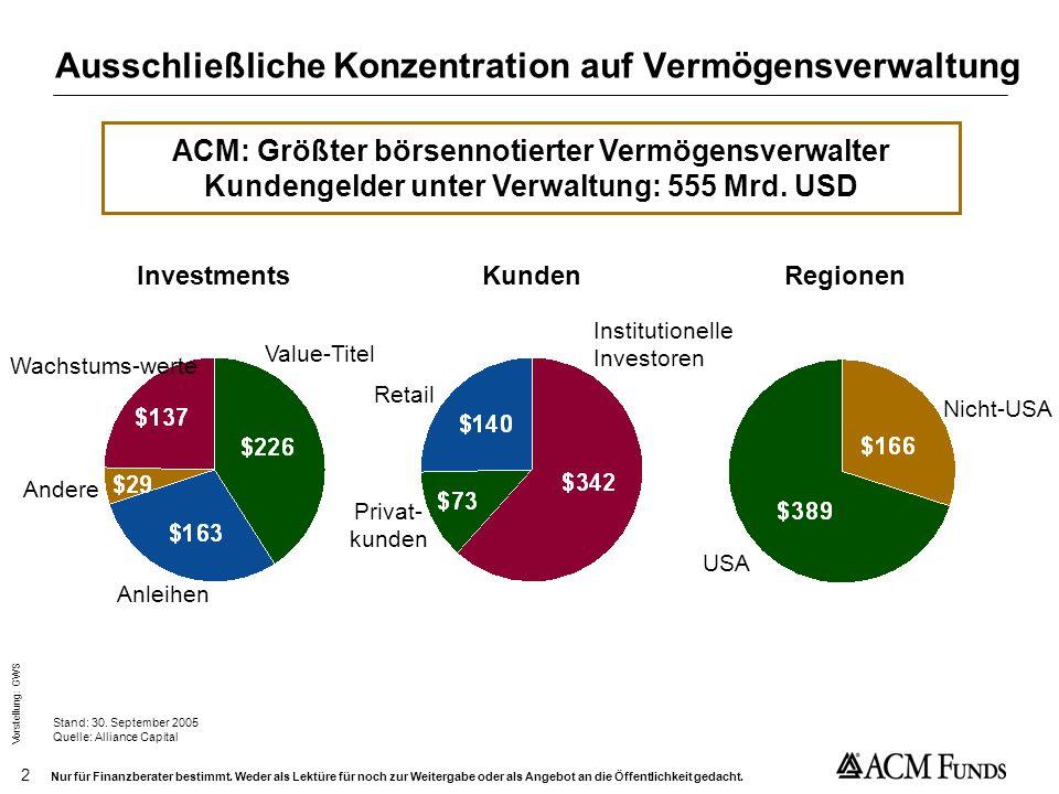 Vorstellung: GWS 1 Nur für Finanzberater bestimmt. Weder als Lektüre für noch zur Weitergabe oder als Angebot an die Öffentlichkeit gedacht. >Ausschli