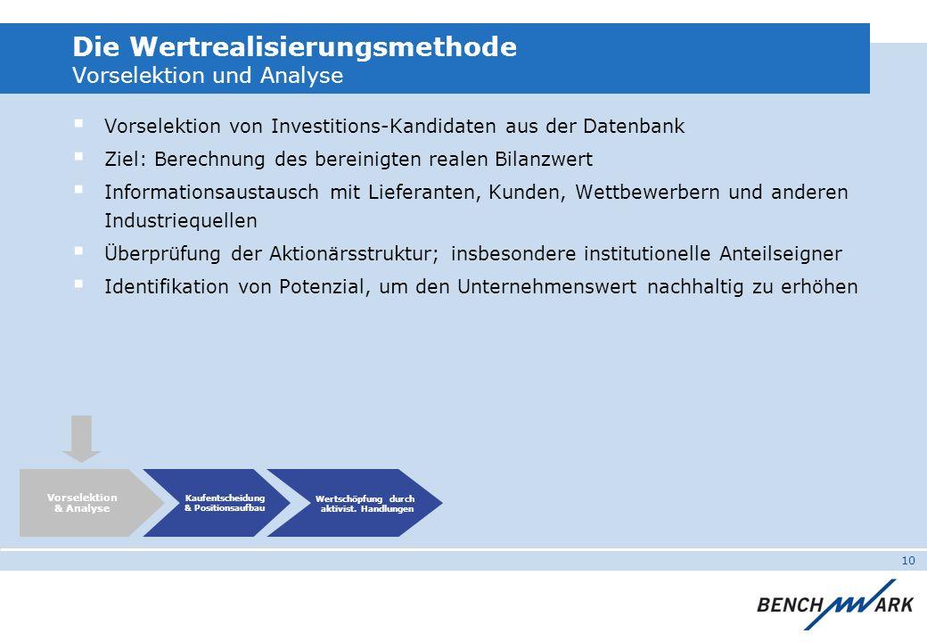 10 Die Wertrealisierungsmethode Vorselektion und Analyse Vorselektion von Investitions-Kandidaten aus der Datenbank Ziel: Berechnung des bereinigten r