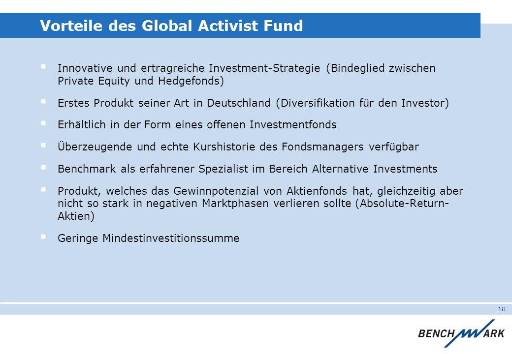 18 Vorteile des Global Activist Fund Innovative und ertragreiche Investment-Strategie (Bindeglied zwischen Private Equity und Hedgefonds) Erstes Produ