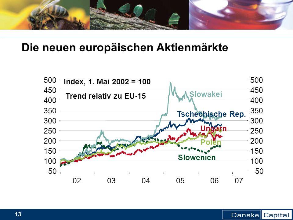 13 Die neuen europäischen Aktienmärkte 020304050607 p e r c e n t 50 100 150 200 250 300 350 400 450 500 p e r c e n t 50 100 150 200 250 300 350 400