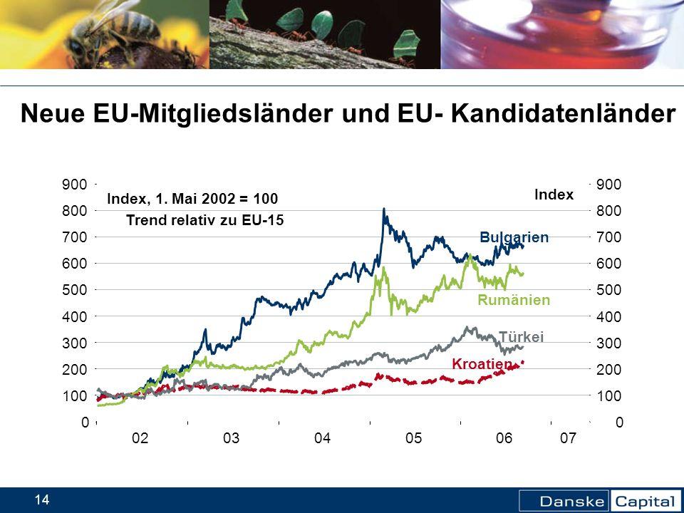 14 Neue EU-Mitgliedsländer und EU- Kandidatenländer 020304050607 p e r c e n t 0 100 200 300 400 500 600 700 800 900 p e r c e n t 0 100 200 300 400 5