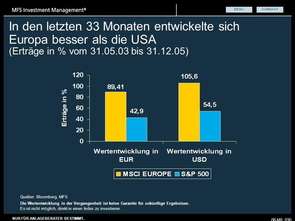 MFS Investment Management ® NUR FÜR ANLAGEBERATER BESTIMMT.