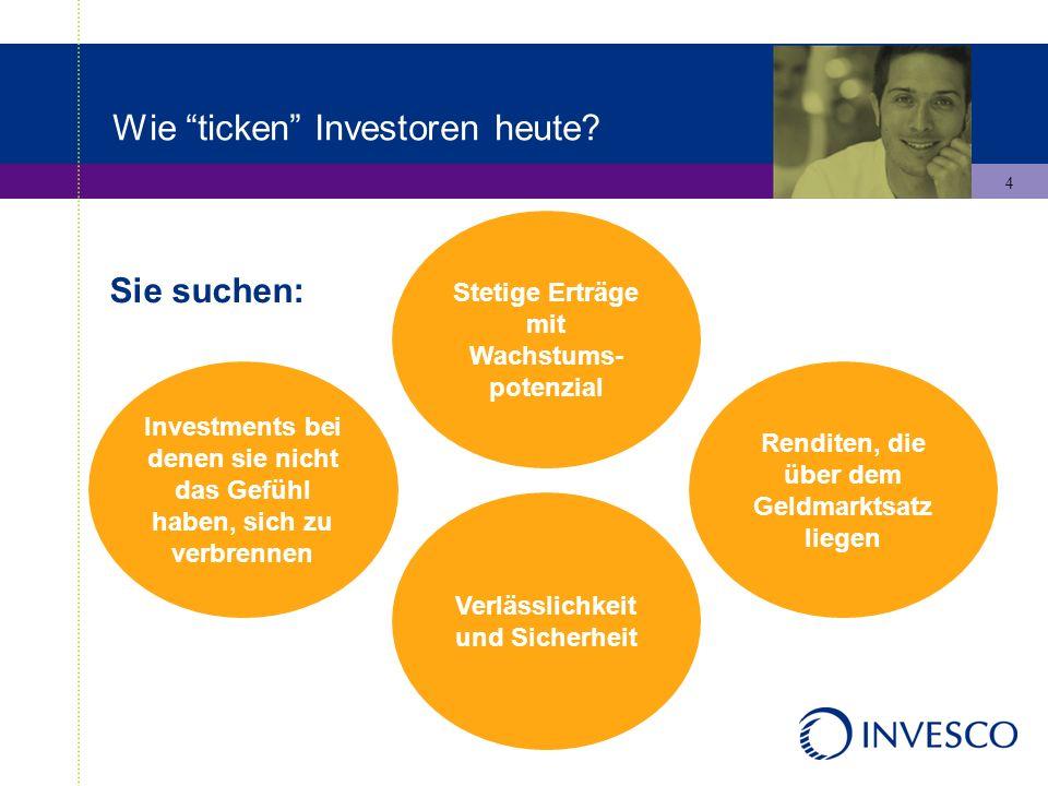25 Gründe, die für eine Investition in den INVESCO Global Real Estate Securities Fund sprechen Attraktive Renditechancen Diversifikation Stabilität der Erträge Sehr erfahrenes Investmentteam