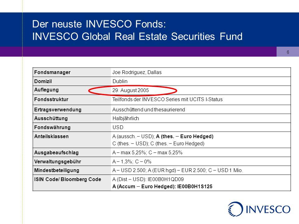 17 Langjährige Investmenterfahrung 20,6 Mrd US$ an verwaltetem Vermögen, davon 6,4 Mrd.