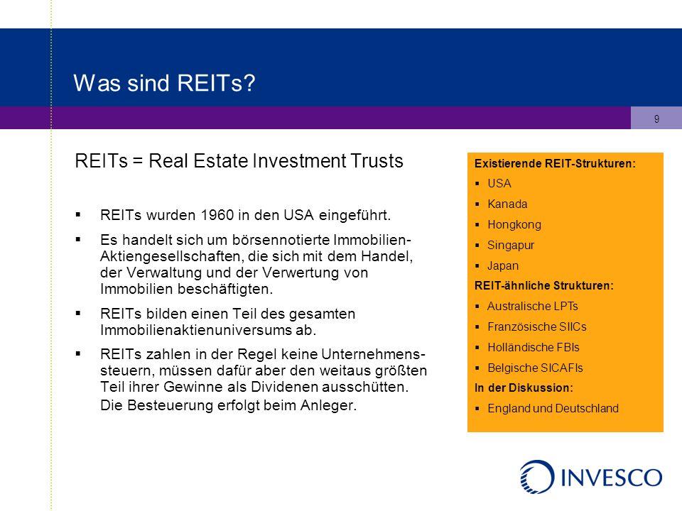 10 Globalisierung der REIT-ähnlichen Strukturen Gemessen an der Marktkapitaliserung sind heute ca.