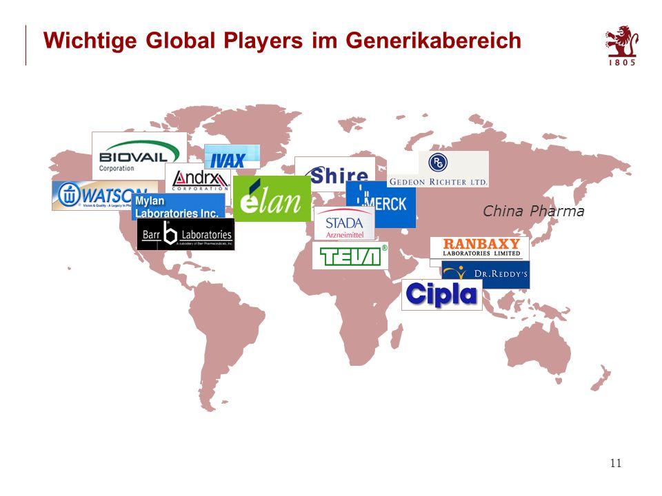 11 Wichtige Global Players im Generikabereich
