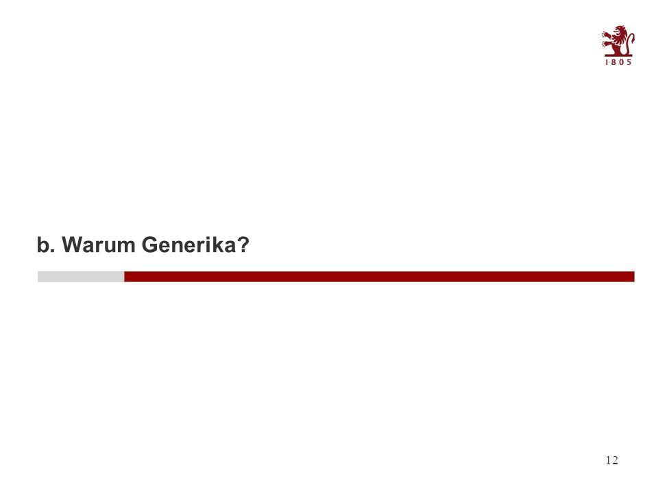 12 b. Warum Generika
