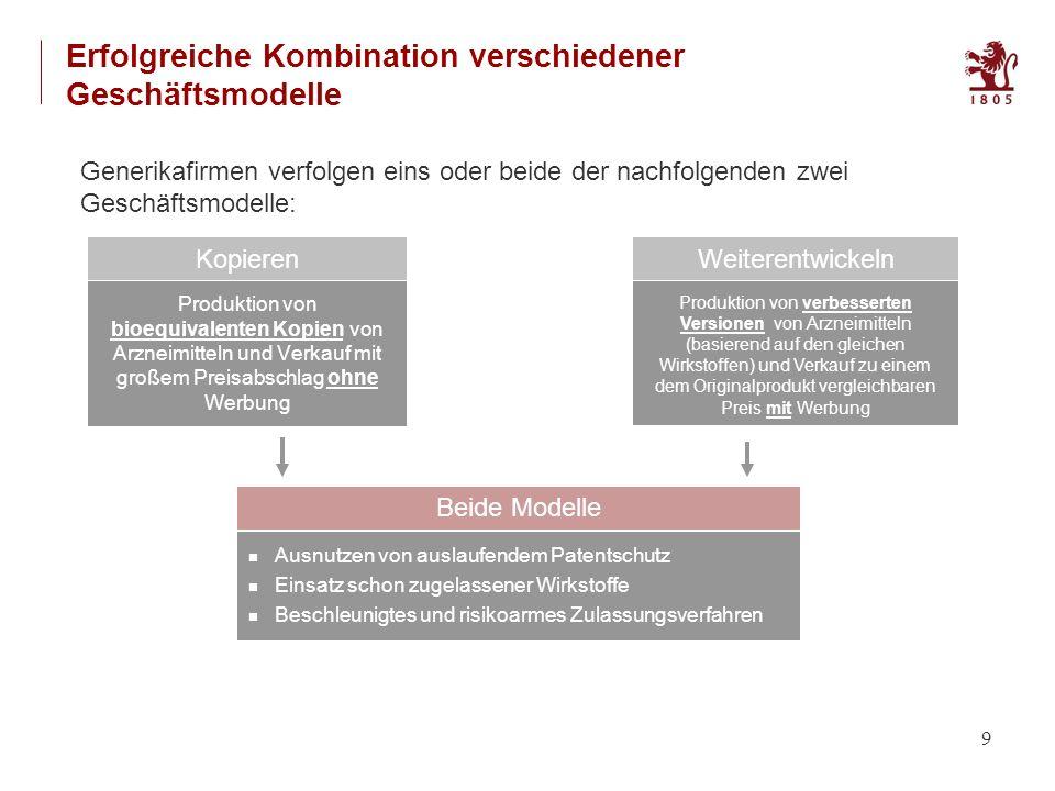 30 I-sharesLU0188500879 P-sharesLU0188501257 ISIN Name:Pictet Funds - Generics Rechtsform:Luxemburg FCP – Teil 1 Fondswährung:USD NIW-Berechnung:täglich Auflegung:1.