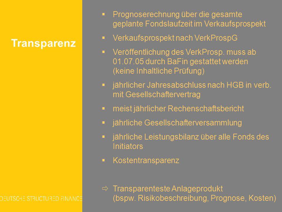Transparenz Prognoserechnung über die gesamte geplante Fondslaufzeit im Verkaufsprospekt Verkaufsprospekt nach VerkProspG Veröffentlichung des VerkPro