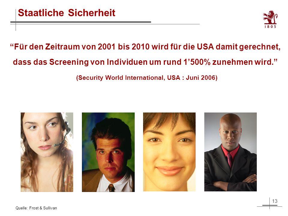 13 Staatliche Sicherheit Für den Zeitraum von 2001 bis 2010 wird für die USA damit gerechnet, dass das Screening von Individuen um rund 1500% zunehmen wird.