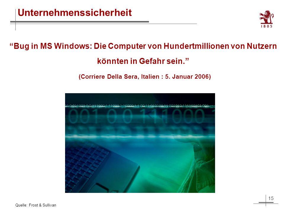 15 Unternehmenssicherheit Bug in MS Windows: Die Computer von Hundertmillionen von Nutzern könnten in Gefahr sein.