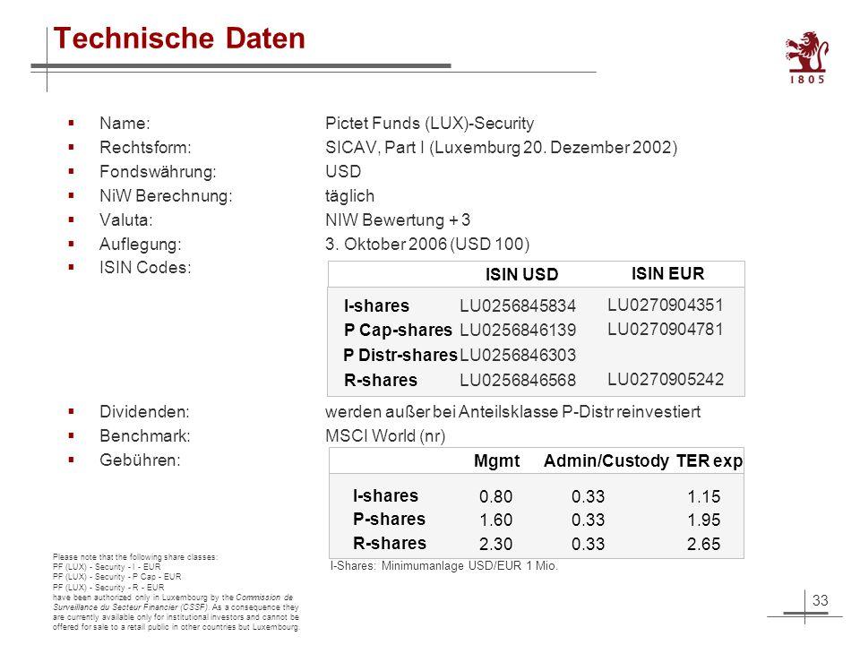 33 Name:Pictet Funds (LUX)-Security Rechtsform:SICAV, Part I (Luxemburg 20. Dezember 2002) Fondswährung:USD NiW Berechnung:täglich Valuta:NIW Bewertun