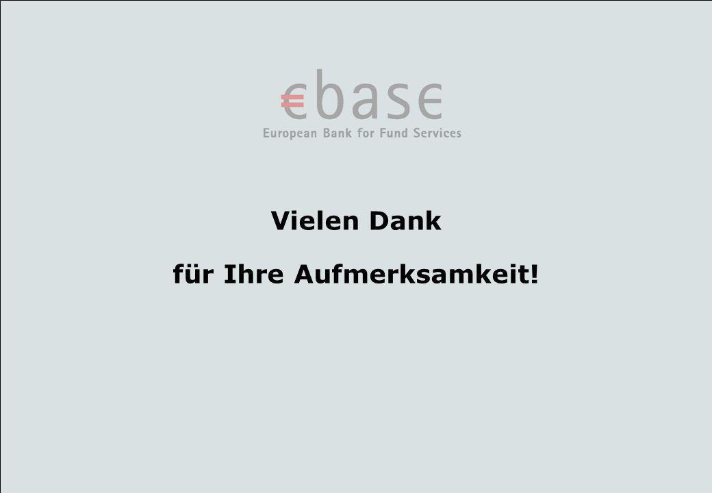 Fonds-Kongress 31.01.2007European Bank for Fund Services GmbH © 11 Vielen Dank für Ihre Aufmerksamkeit!
