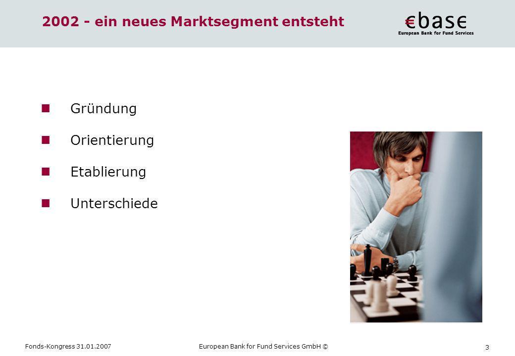 Fonds-Kongress 31.01.2007European Bank for Fund Services GmbH © 3 2002 - ein neues Marktsegment entsteht Gründung Orientierung Etablierung Unterschied