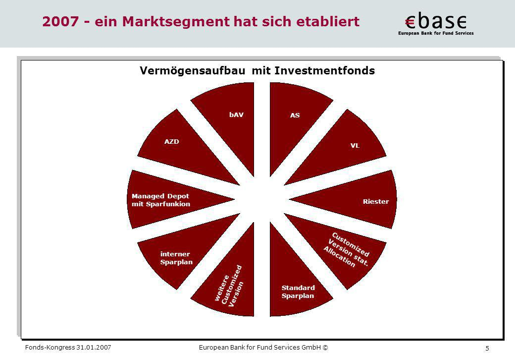 Fonds-Kongress 31.01.2007European Bank for Fund Services GmbH © 5 Vermögensaufbau mit Investmentfonds bAV AS VL Riester Customized Version stat. Alloc