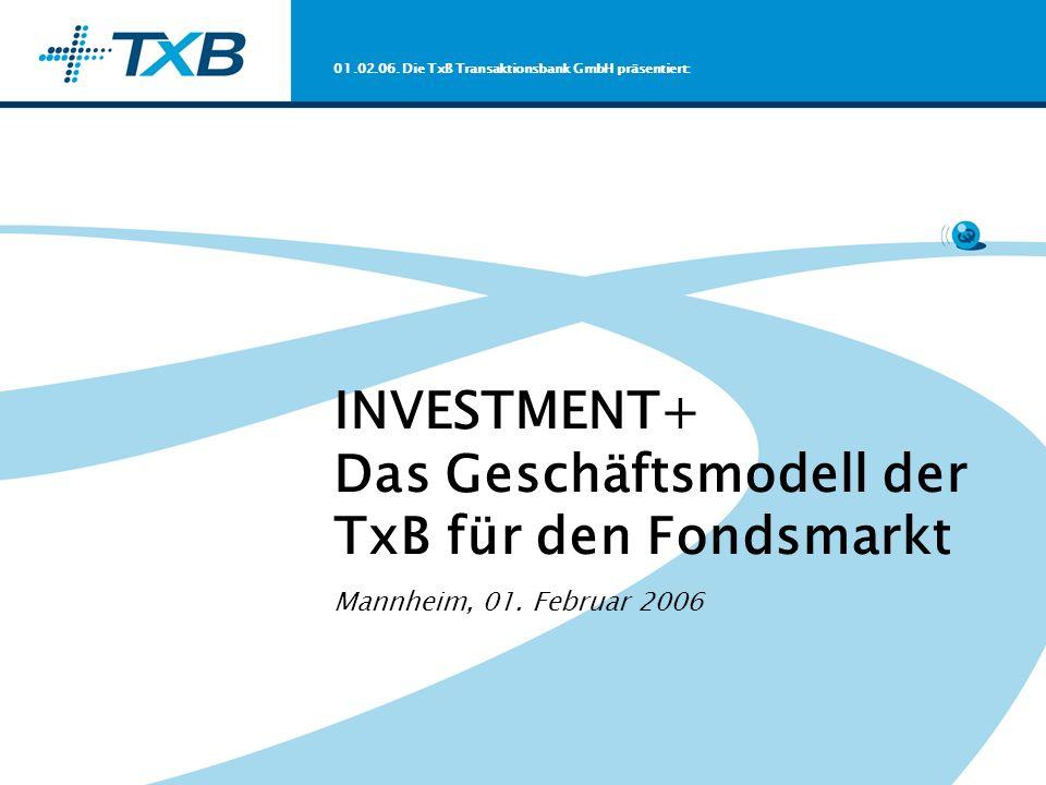 / 01.02.06 / Seite 2 INVESTMENT+ - Das Geschäftsmodell der TxB für den Fondsmarkt Die TxB leistet professionelles Insourcing der Wertpapierabwicklung für 200 Kreditinstitute 6.000.000 Transaktionen p.a.